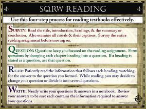 Survey, Question, Read, Write