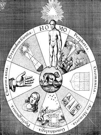 https://imgc.artprintimages.com/img/print/synopsis-of-the-diviner-s-arts-1617-1619_u-l-ptl8ud0.jpg?p=0