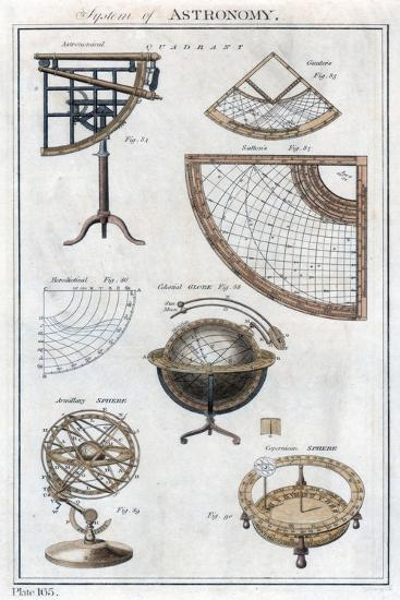System of Astronomy, C1790--Giclee Print