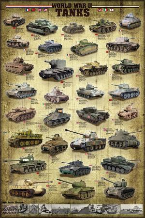 tanks-of-wwii