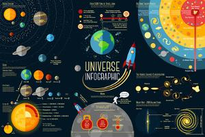 Set of Universe Infographics - Solar System, Planets Comparison, Sun and Moon Facts, Space Junk Mad by Tashal