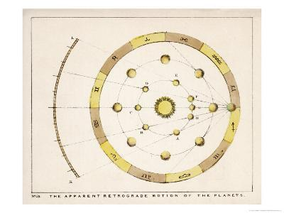 The Apparent Retrograde Motion of the Planets-Charles F^ Bunt-Giclee Print