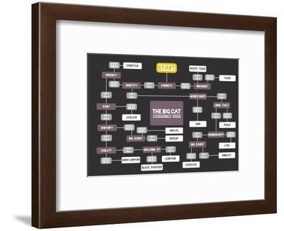 The Big Cat Identification Chart-Stephen Wildish-Framed Art Print
