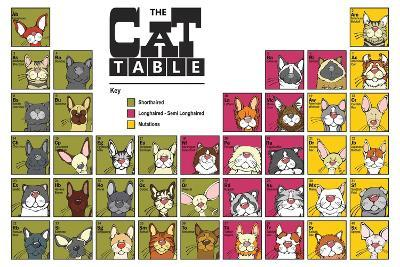 The Cat Table- Angry Squirrel Studio-Art Print