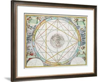 The Conjunction of the Planets, from 'The Celestial Atlas, or Harmony of the Universe'-Andreas Cellarius-Framed Giclee Print