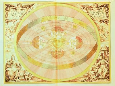 https://imgc.artprintimages.com/img/print/the-copernican-system-of-the-sun-from-the-harmonia-macrocosmica-published-in-amsterdam-1660d_u-l-plb9vs0.jpg?p=0