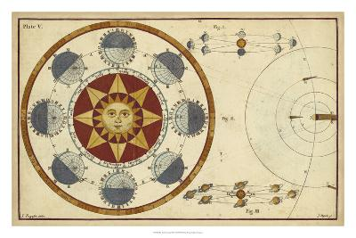 The Earth's Annual Orbit-James Ferguson-Giclee Print