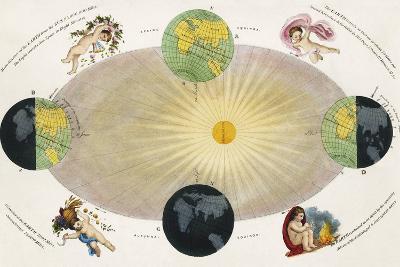 The Earth's Seasons-Sheila Terry-Photographic Print