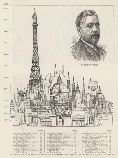 The Eiffel Tower at the Paris Exhibition as Compared with Some of the Highest Buildings in the Worl--Giclee Print