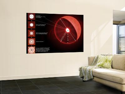 The Final Stages of the Life of a Massive Star, Which Will Go Supernova-Stocktrek Images-Wall Mural