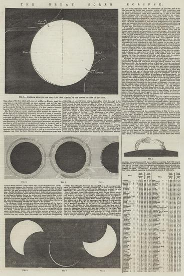 The Great Solar Eclipse--Giclee Print