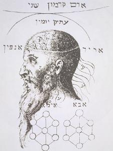 "The Head of Adam Kadmon, Copy of an Illustration from ""Kabbala Denudata"""