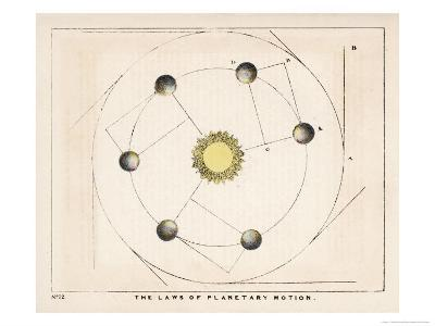 The Laws of Planetary Motion-Charles F^ Bunt-Giclee Print