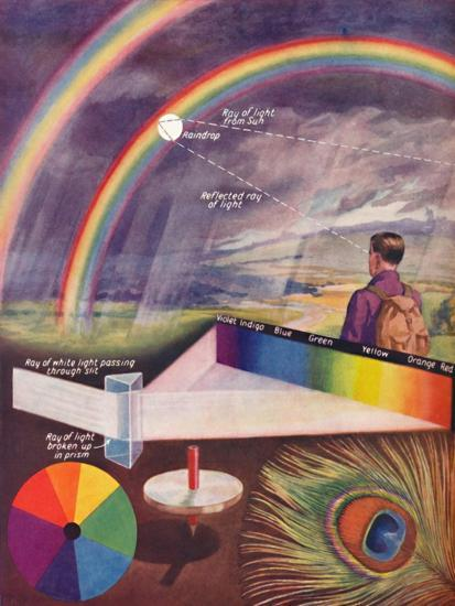 'The Many Colours That Make Up White Light', 1935-Unknown-Giclee Print