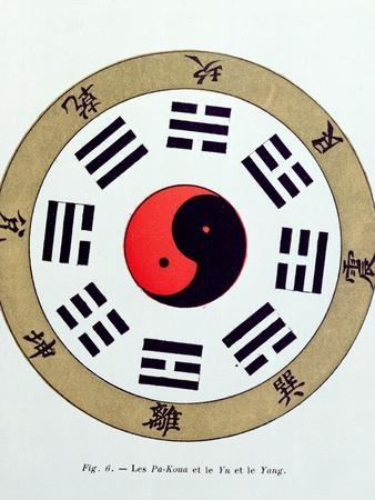 https://imgc.artprintimages.com/img/print/the-pa-kua-symbol-showing-the-symbols-for-the-eight-changes-the-trigrams-and-yin-and-yang_u-l-p561hj0.jpg?p=0