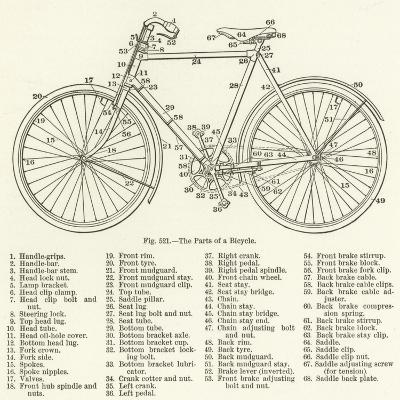 The Parts of a Bicycle--Giclee Print