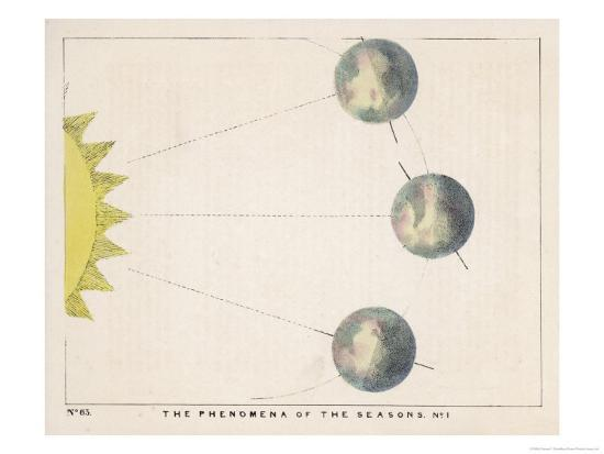 The Phenomena of the Seasons, Number One-Charles F^ Bunt-Giclee Print