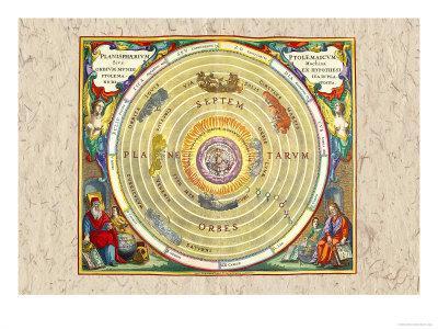https://imgc.artprintimages.com/img/print/the-ptolemaic-understanding-of-the-universe_u-l-p2bas30.jpg?p=0