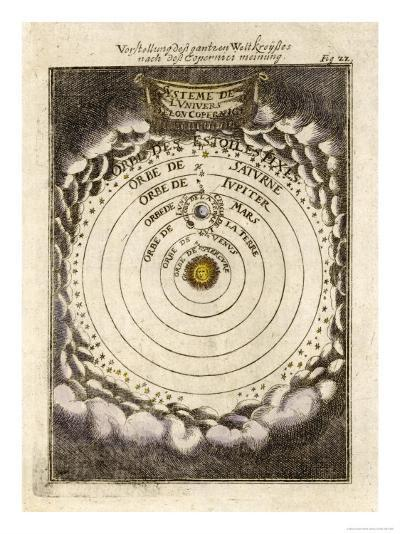 The Solar System According to Copernicus--Giclee Print