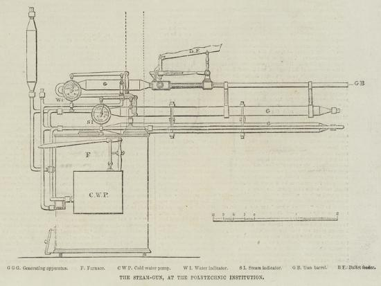 The Steam-Gun, at the Polytechnic Institution--Giclee Print