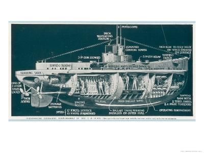 The U-30 Class of Untersee- Boot the Type Most Generally Used for Attacks on Shipping-S. Clatworthy-Giclee Print