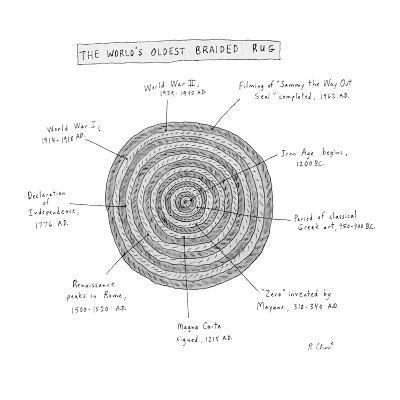 The World's Oldest Braided Rug - New Yorker Cartoon-Roz Chast-Premium Giclee Print