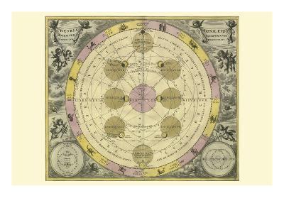 Theoria Luna-Andreas Cellarius-Art Print