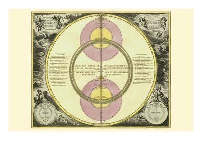 Theoria Veneris-Andreas Cellarius-Art Print