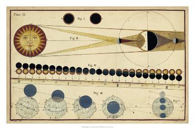 Total Eclipses of Sun & Moon's Shadow-James Ferguson-Giclee Print