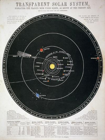 Transparent Solar System, Educational Plate, C1857--Giclee Print