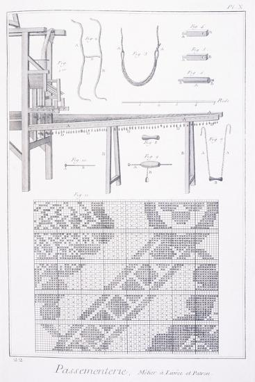 Trimmings, Plate Showing Ribbon Making Loom and Pattern from Denis Diderot--Giclee Print