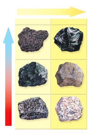 https://imgc.artprintimages.com/img/print/types-of-volcanic-rock_u-l-pzencm0.jpg?p=0