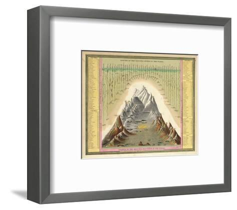 Heights of The Principal Mountains In The World, c.1846-Samuel Augustus Mitchell-Framed Art Print