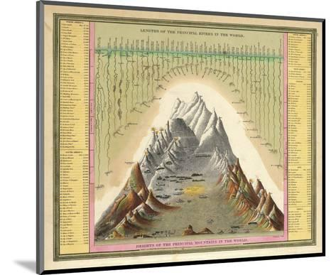 Heights of The Principal Mountains In The World, c.1846-Samuel Augustus Mitchell-Mounted Art Print