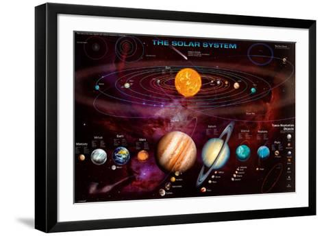Solar System and Trans-Neptunian Objects--Framed Art Print
