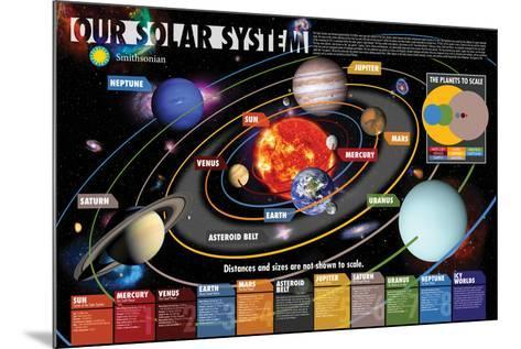 Smithsonian- Our Solar System--Mounted Poster