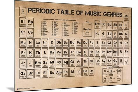 Periodic Table of Music--Mounted Poster