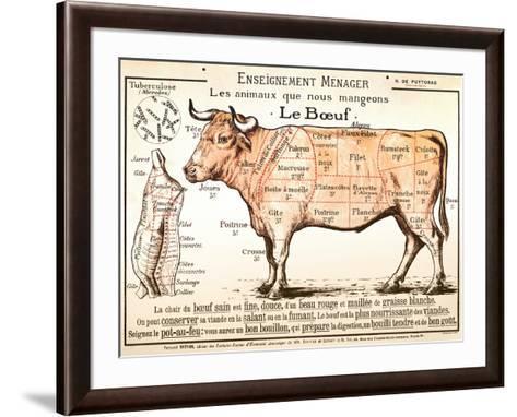 Beef Diagram--Framed Art Print