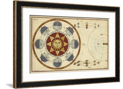 The Earth's Annual Orbit-James Ferguson-Framed Art Print