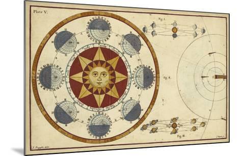 The Earth's Annual Orbit-James Ferguson-Mounted Giclee Print