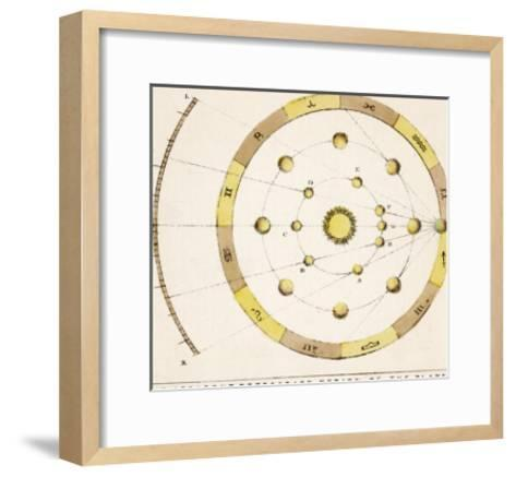 The Apparent Retrograde Motion of the Planets-Charles F^ Bunt-Framed Art Print