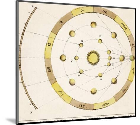 The Apparent Retrograde Motion of the Planets-Charles F^ Bunt-Mounted Giclee Print