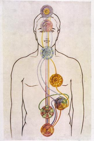 The Seven Chakras and the Streams of Vitality-C.w. Leadbeater-Stretched Canvas Print