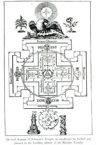 Mystical Diagram of Solomon's Temple, as prophesied by Ezekiel--Stretched Canvas Print
