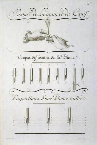 Posture of the Hand and the Penknife, engraved by Aubin, plate from Diderot's 'Encyclopedie'-Charles Paillasson-Stretched Canvas Print