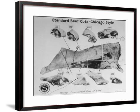 A View of a Meat Poster Showing Different Parts of a Cow from a Story Concerning Army Rations--Framed Art Print