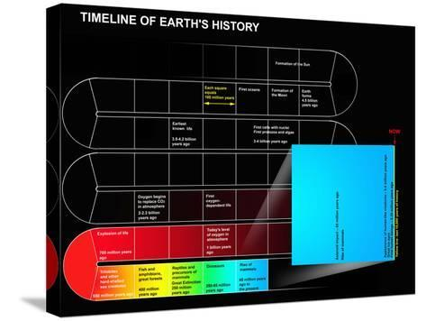 A Timeline of Earth's History-Stocktrek Images-Stretched Canvas Print