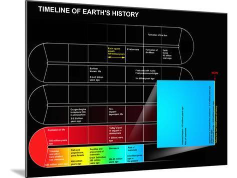 A Timeline of Earth's History-Stocktrek Images-Mounted Photographic Print
