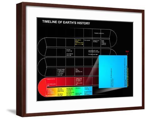 A Timeline of Earth's History-Stocktrek Images-Framed Art Print