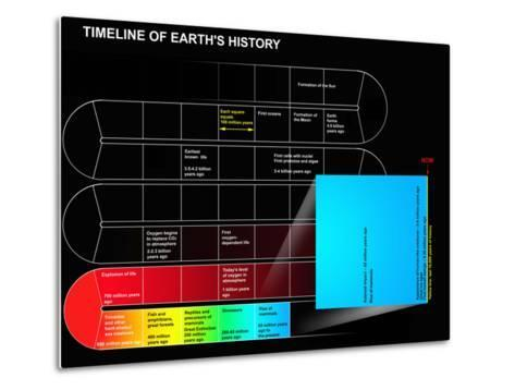 A Timeline of Earth's History-Stocktrek Images-Metal Print